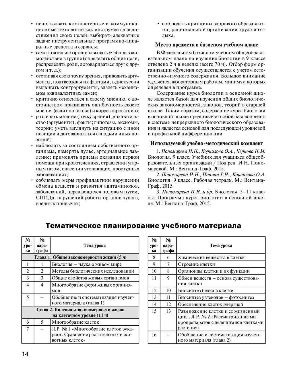 Контрольные срезы по биологии 10-11 класс умк пономаревой
