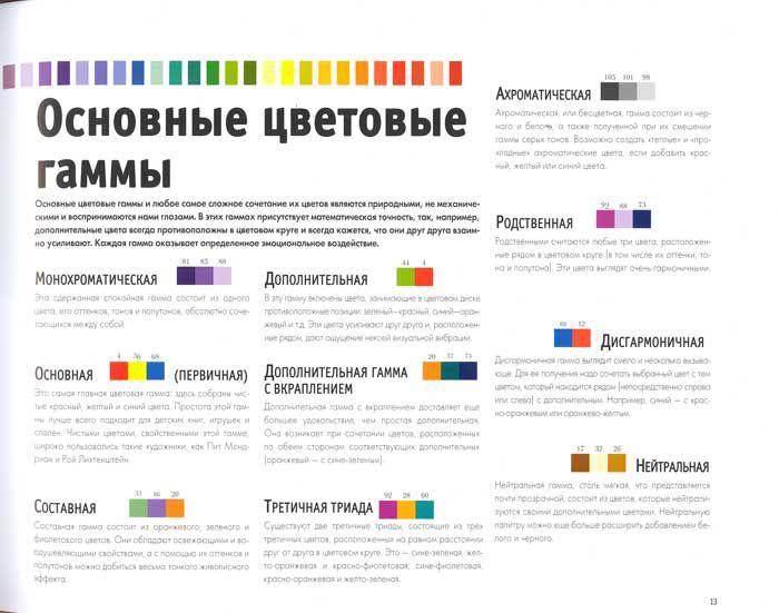 Книга гармония цвета