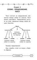 Русский язык в схемах и таблицах. 1-4 класс — фото, картинка — 7