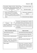 Обществоведение в схемах, понятиях и таблицах. 10 класс — фото, картинка — 3