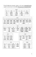 Английский язык в таблицах и схемах. Пособие-справочник — фото, картинка — 6
