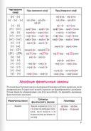 Беларуская мова ў табліцах і схемах. Для школьнікаў — фото, картинка — 5