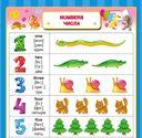 Английский для малышей (м) — фото, картинка — 2