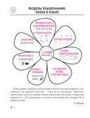 Русский язык. 5 класс. Опорные конспекты — фото, картинка — 2