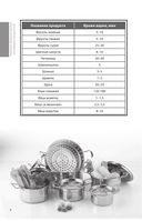 Кухонные шпаргалки — фото, картинка — 8